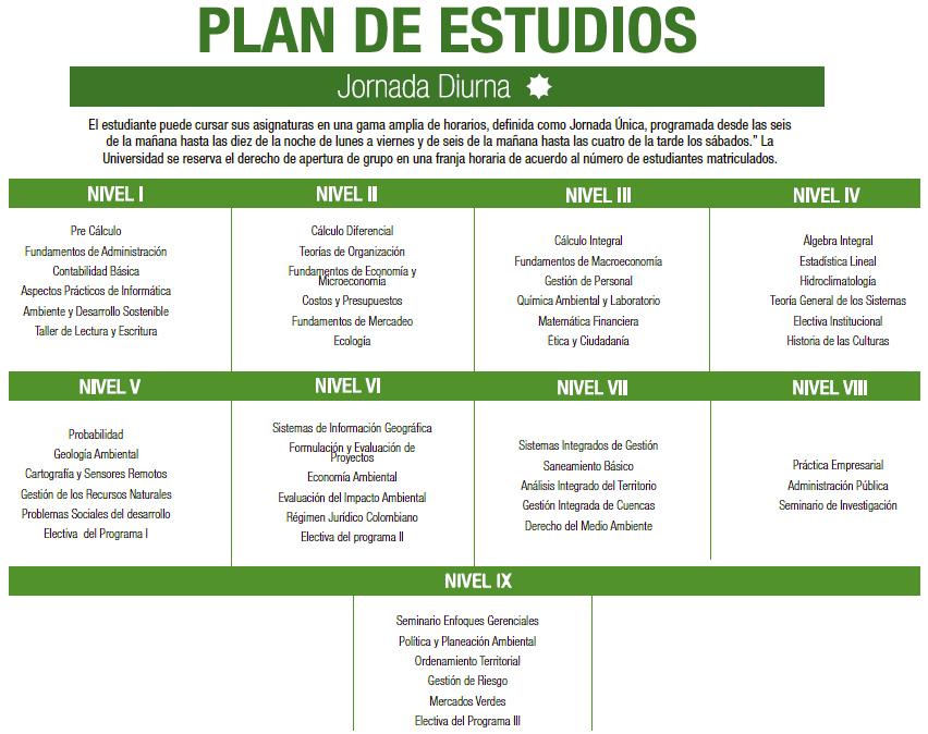 plan_estudio_aamb