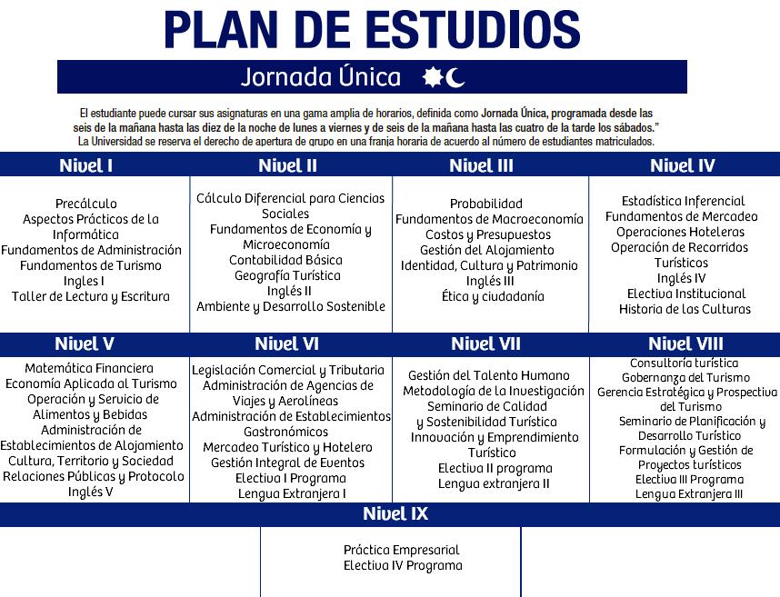 plan_estudio_aturhot_v2