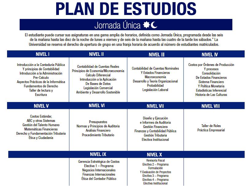 plan_estudio_cp