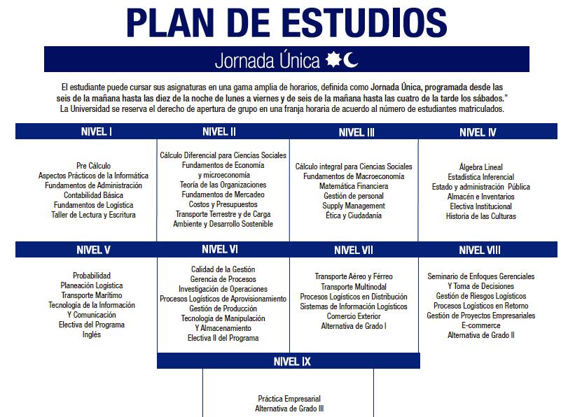 plan_estudio_alog