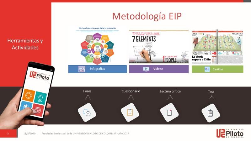 metodologiaeip