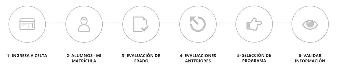 consulta-historia-academica-materias-pendientes