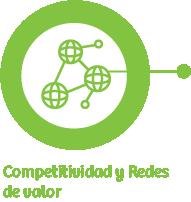 icon4a-mejores-investigacion-upc